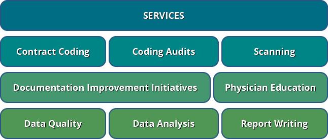 services-canada-grid